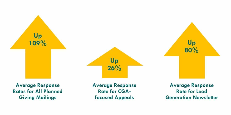 CZG Case Study Graphic 4
